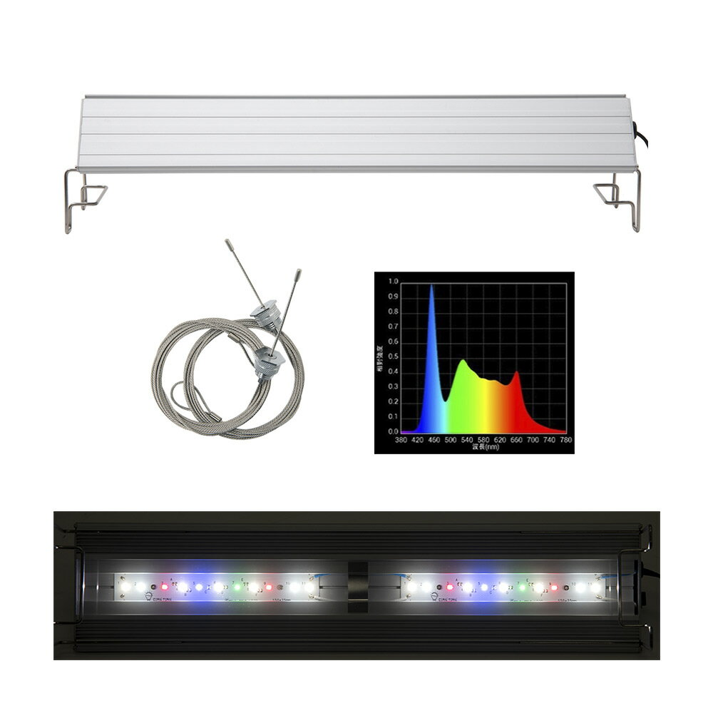 アクロ TRIANGLE LED GROW 450 2000lm Aqullo Series