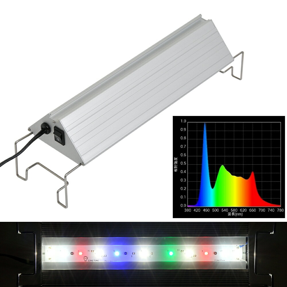 アクロ TRIANGLE LED GROW Glossy 300 1000lm Aqullo Series