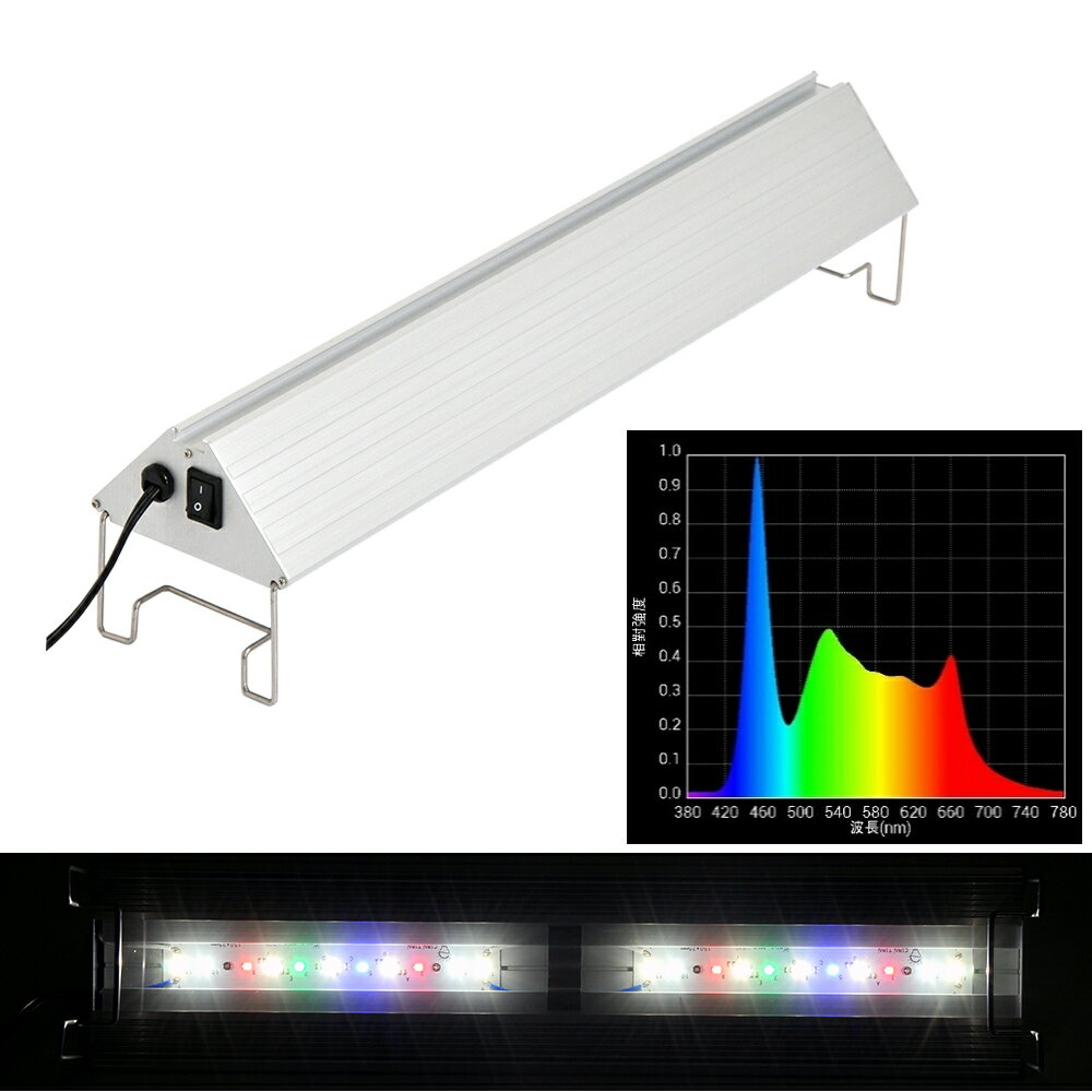 アクロ TRIANGLE LED GROW Glossy 450 2000lm Aqullo Series