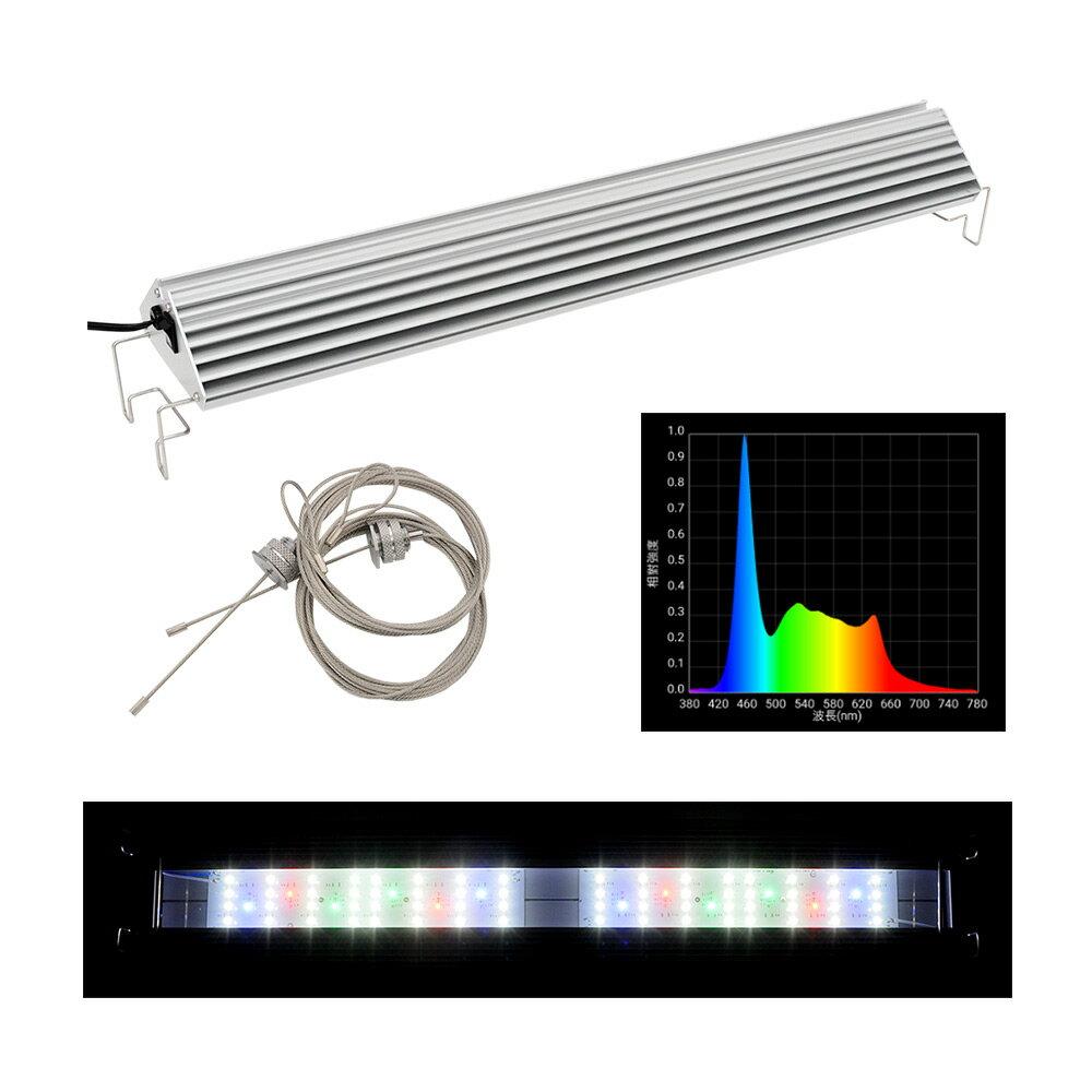 □アクロ TRIANGLE LED GROW Pro 600