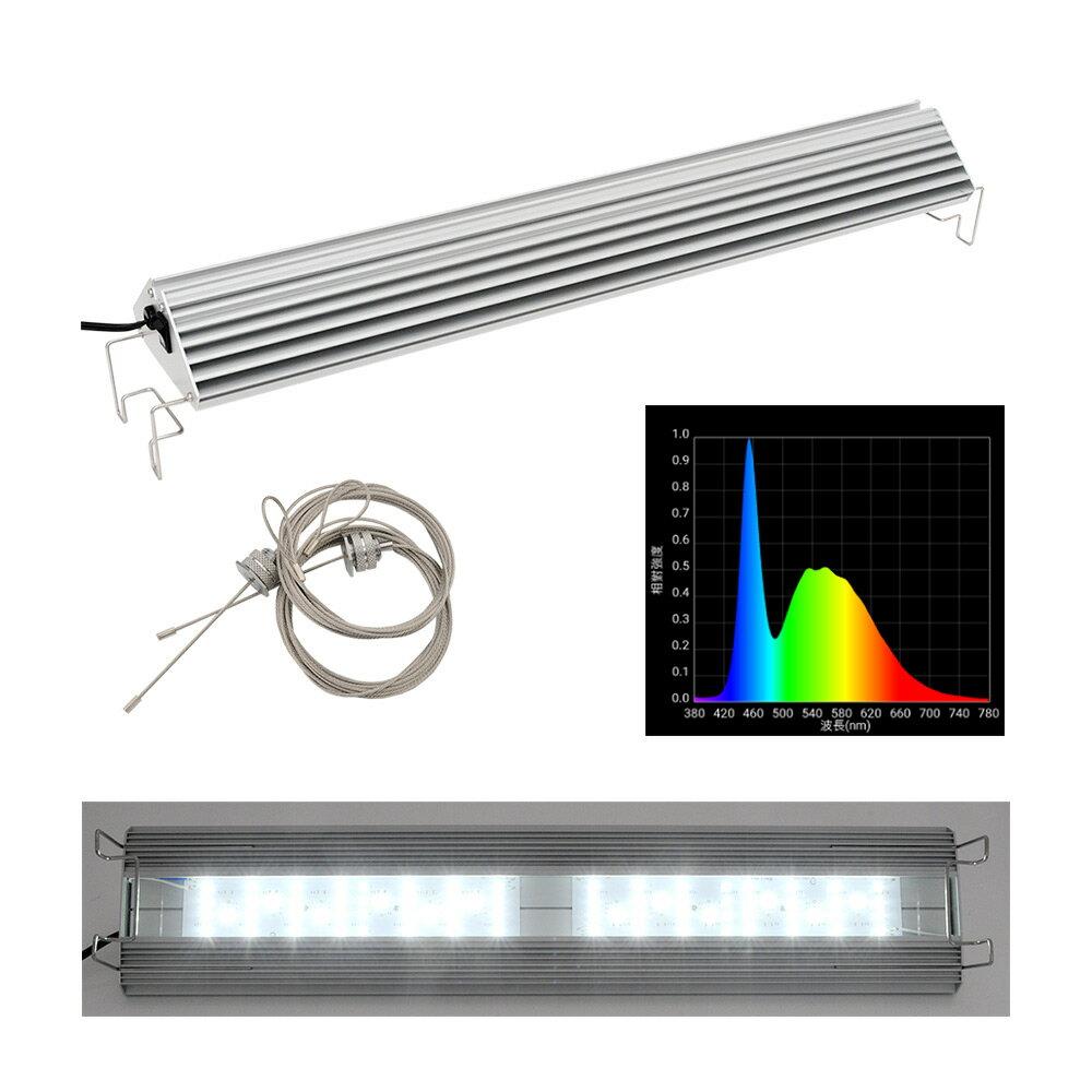 □アクロ TRIANGLE LED BRIGHT Pro 600
