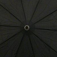 フォックスアンブレラズの折りたたみ傘