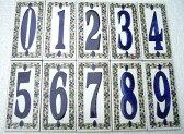 チュニジアン・数字タイル