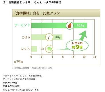 【2点購入で送料無料】 江崎グリコ アーモンド効果 200ml紙パック 12本入