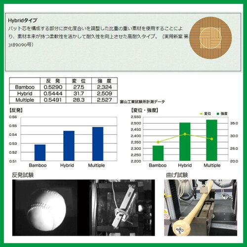 硬式用バット炭化竹バットHybridCarbonizedBamboo930WINDOM