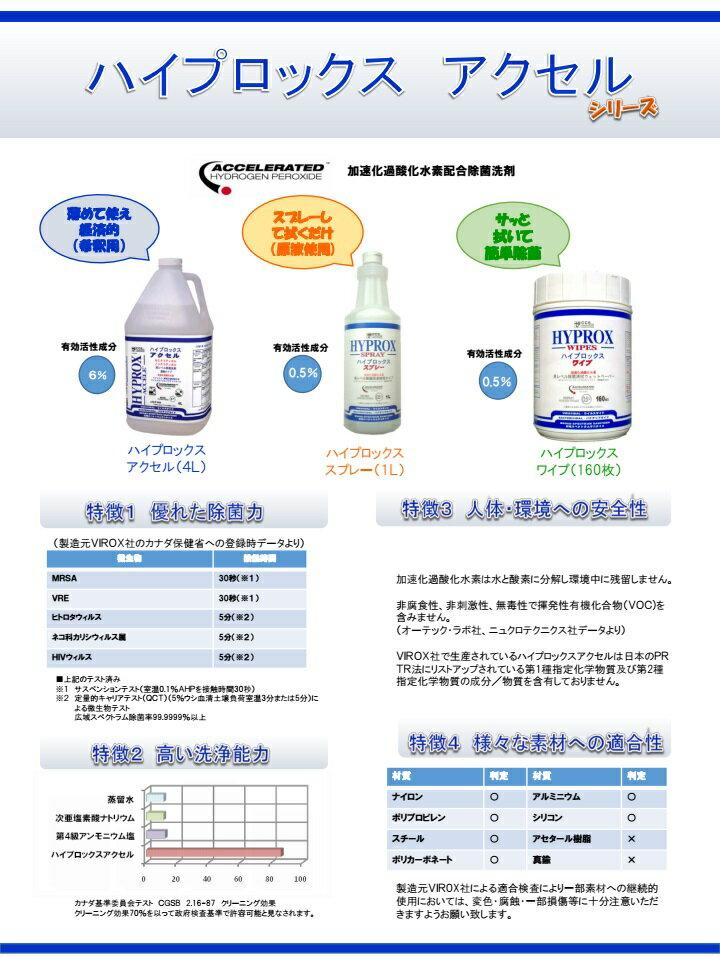 除菌洗剤 ハイプロックス スタビル 4L