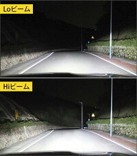 送料無料WD13COBチップ8000LMLEDヘッドライトLEDフォグランプ9V〜32V対応H4Hi/Lo