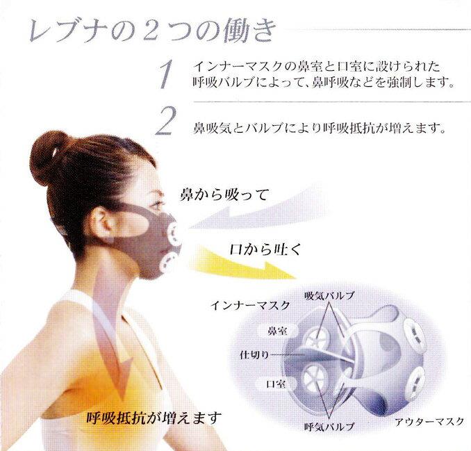 鼻呼吸トレーニング専用マスク!rebnaレブナマスク