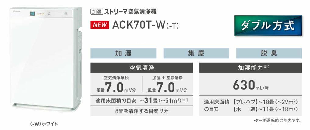 ###ダイキン 加湿ストリーマ空気清浄機【ACK70T-W】(ホワイト) 床置形 ダブル方式:クローバー資材館