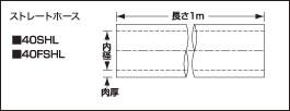 Samco サムコ 汎用アイテム ストレートホース 耐油ストレート 40FSHL カラー:ブルー 40FSHL9.5