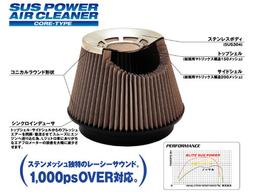 BLITZ ブリッツ コアタイプエアクリーナー SUS POWER code26182 ダイハツ ミラ 94/09-98/1...