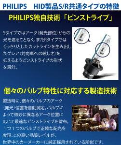 PHILIPS(フィリップス)純正HID交換用バルブ[エクストリームアルティノンHID6200K]D4S/D4R共通42422XGX2【3000lm/明るさ30%アップ!】