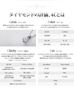 K18WG0.7ctダイヤモンドペンダント/ネックレスベネチアンチェーン(鑑別書付き)※他の商品と同梱