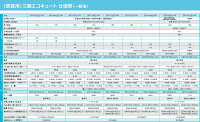 【SRT-W432Z-BS】三菱エコキュート430L薄型AシリーズフルオートW追いだき一般地向け耐塩害仕様(主に4~5人用)[受注生産品納期約3ヶ月]【RCP】【沖縄・北海道・離島は送料別途】