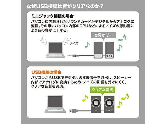サンワサプライ/USBスピーカー(ブラック)/MM-SPU7BK