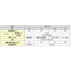 mkt-nb2200ux_1