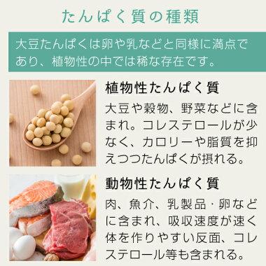 アメリカ産大豆プロテイン5kgソイプロテイン大豆