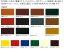 【キシラデコールコンゾラン 14kg 屋外用】大阪ガスケミカル株式会社 2
