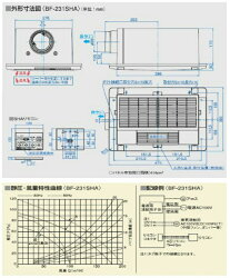 ※在庫あり。あす楽対応!【工事必要】高須産業浴室換気乾燥暖房機(脱衣室取付可)1室換気・24時間換気タイプ(100V)【リモコン付】BF-231SHA