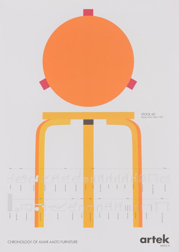 ポスター 北欧 おしゃれ かわいい モノクロ ウォールデコ アルテック Artek インテリア stool 60 OR スツール60 50×70cm