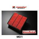 Monster SPORT モンスタースポーツ MD1 PFX300 パワーフィル...