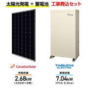 カナディアンソーラー太陽光発電システムCS1H-335MS+田淵電機EIBS77.04kwPCS5.5k