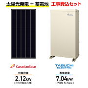 カナディアンソーラー太陽光発電システムCS1V-265MS+田淵電機EIBS77.04kwPCS5.5k