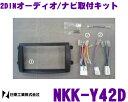 【4/9〜4/16はエントリーで最大P38.5倍】日東工業 NITTO NKK-...