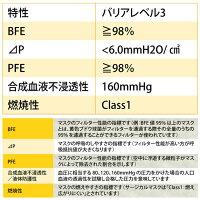 【送料無料】TR3コンフォートマスク(ピンク)Sサイズ【94×160mm】1箱(50枚入)【マスク中学生】【マスク不織布不織布マスク花粉】【キャンセル・返品・交換不可商品】ASTMレベル3相当