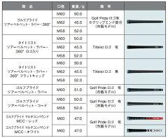 【ノーメッキ加工可】【特注カスタムクラブ】2016年モデル日本正規品タイトリストボーケイデザインSM6スピンミルドウェッジ藤倉MCI100シャフト