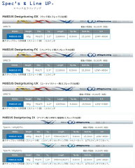 デザインチューニングメビウスDXDR用