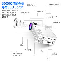 プロジェクター小型スマホ1080PフルHD対応2400ルーメン高画質スピーカー内蔵立体音声HDMIケーブル付属台形補正ホームシアターリモコン付きパソコン/スマホ/タブレット/PS3/PS4/DVDプレイヤーなど接続可USBメモリ/SDカード/HDMI/AV/VGAに対応