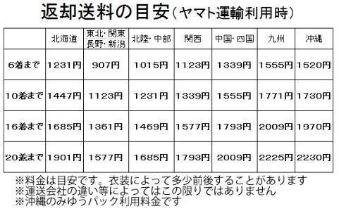 【レンタル】アラビアン衣装、レンタルコスチューム113泊4日で1000円アラビアンコスチューム6点セットbt27+bb56+bh1+veil