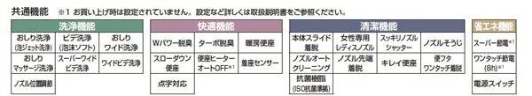 シャワートイレ KBシリーズ CW-KB21QC/BB7 アメージュZ便器用