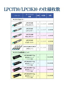 LPC3K10Mマゼンタ感光体ユニットリサイクルLP-S6000,LP-M6000対応