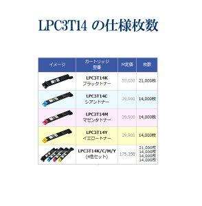 LPC3T14Cシアントナー(2本セット)リサイクルLP-S7500,LP-M7500対応