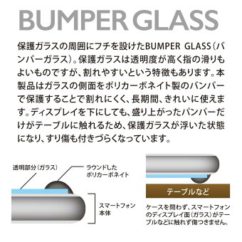 iPhoneXs/Xガラスフィルムガラスのフチをバンパー形状にしたBUMPERGLASS持ち手にも優しくガラスへの直撃を防ぐ全画面保護モデル
