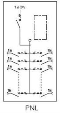 日東工業PNL25-46JCアイセーバ協約形プラグイン電灯分電盤基本タイプ 単相3線式 主幹250A分岐回路数46 色クリーム