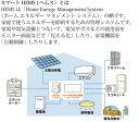パナソニックHF-JA1-WIP/JEM-A変換アダプター 3