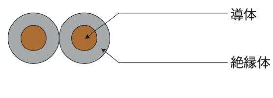 伸興電線通信用屋内ビニルフラット線TIVF0.65*2C*200m