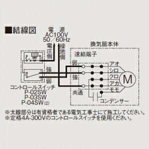 三菱 ダクト用換気扇 天井埋込形 台所用 低騒音形 接続パイプ:φ150mm 埋込寸法:395mm角 VD-23Z9