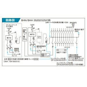 パナソニック LAN通信型 HEMS対応住宅分電盤 《スマートコスモ コンパクト21》 太陽光発電システム・蓄熱暖房器(50A)・エコキュート(20A)・IH対応 リミッタースペース付 主幹容量50A 回路数24+回路スペース数2 BHH35242S25
