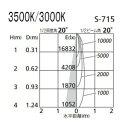 オーデリック LEDスポットライト HID100Wクラス 温白色(3500K) 光束2867lm 配光角20° オフホワイト XS256323 3