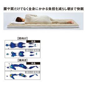 柔らかな寝心地で、しっかり体圧を分散。体への負担が軽減されます。(※東洋紡(株)調べ※男性1名(身長171cm/体重64kg)の体圧分布図※個人差があり結果を保証するものではありません)