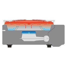 使用する際には、プレートの下にある水皿に、水を入れてください。肉からでた脂はこちらの水皿に落ちる仕組みです。火に直接あたらないので煙の発生を抑えます。