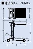 【代引不可】 をくだ屋技研 (OPK) S型テーブル式サントカー SC-2-12S-A 【メーカー直送品】