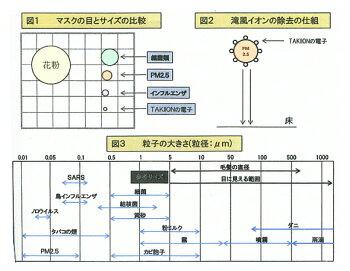 滝風イオンメディックTAKIIONMEDIC