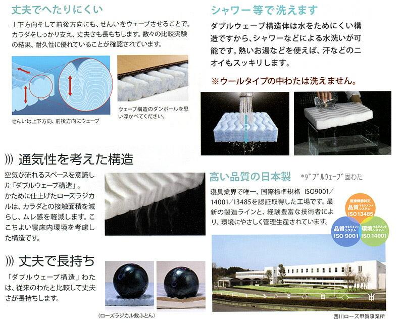 西川『ダブルウェーブローズラジカル敷きふとんBASICレギュラータイプ(4F6870)』