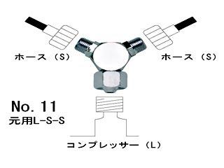 三ツ又ジョイント No.11 元用L-S-S