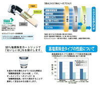 INAXLIXIL交換用浄水カートリッジ【JF-20-T】3個入り(1年分)浄水器標準タイプリクシル★